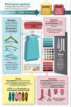 Vintage Kleiderschrank organisieren