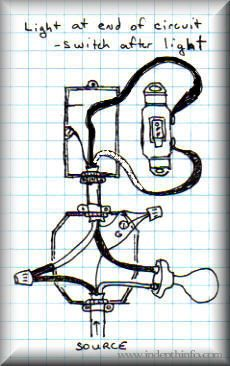 2 way switch wiring diagram electrical wiring how to wire a switch light then switch at end of circuit