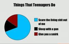 MCR Teenagers funny