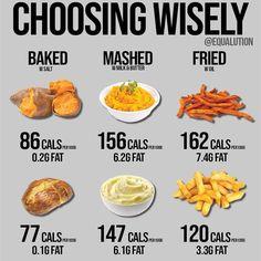 Healthy Food Swaps, Healthy Snacks, Most Healthy Foods, Eating Healthy, Food Calorie Chart, Calorie Counting Chart, Zero Calorie Foods, 100 Calorie Snacks, Manger Healthy