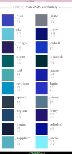 Fashion Vocabulary … colour in tones of blue color - Blue Things Colour Schemes, Color Trends, Color Patterns, Color Combinations, Decoration Palette, Kleidung Design, Fashion Vocabulary, Colour Board, Color Names