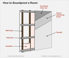 Pin by Halápi Májki on Acoustic insulating panels in 2019 ...