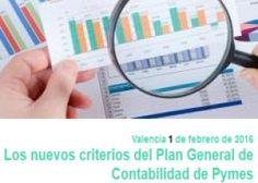 Blog sobre Contabilidad tributación finanzas Valoración y blanqueo capital. GREGORIO LABATUT SERER: Los criterios del Plan General de Contabilidad de ...