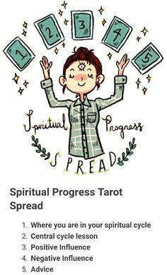 Spiritual Progress Tarot Spread