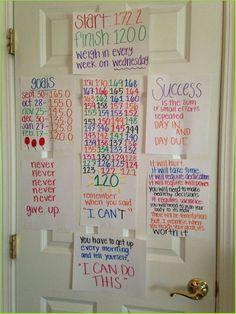 Weight Loss Journal, Weight Loss Goals, Weight Loss Rewards, Weight Loss Chart, Weight Loss Program, Bullet Journal Weight Loss Tracker, Gewichtsverlust Motivation, Weight Loss Motivation, Fitness Motivation Wall
