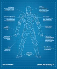 I made some blueprints for Iron Man. See the Batman Blueprints. My site: slov.es