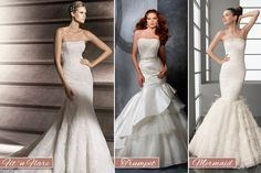 Why Is the Fit and Flare Wedding Dress the Best Choice?  - Everything You Should…