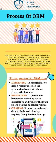 Learn the process of ORM in this infographic! Reputation Management, Brand Management, Management Company, Management Tips, Companies In Dubai, Digital Marketing Services, Brand Names, Infographic, Learning