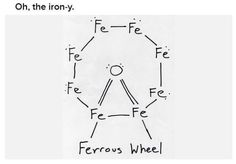 Funny and Clever Science Jokes--Ferrous wheel (periodic table joke)