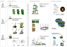 import.export Architecture — Urban Camping II