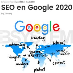 Google S, Branding, Marketing, Blog, Target, Internet, Instagram, Brand Management, Blogging