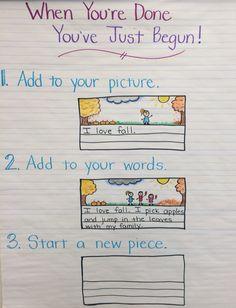 Kindergarten writers workshop - when you're done you've just begun!
