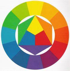 Itten 12 part color circle 12 Color Wheel, Dyi, Bauhaus Style, Elements And Principles, Décor Boho, Color Theory, Halloween, Decoration, Personal Branding