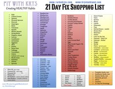 21 Day Fix Grocery List (Shopping List)  A simplified list of all the foods allowed on the Fix, divided up in their color coded categories!