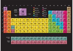 Colorful periodic table vector choose from thousands of free vectors clip art designs icons and illustrations created by artists worldwide! the joy of chemistry a unit in photos scholastic Education Quotes For Teachers, Quotes For Students, Elementary Science, Elementary Education, Chemistry Periodic Table, Periodic Tabel, Periodic Table Of The Elements, E Mc2, Education English