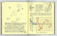 Paul Klee notebook page offers an opportunity to glimpse inside the mind of an artistic genius. #catherineclinch