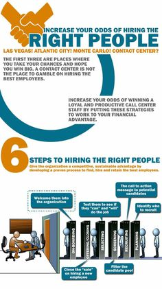 increase the odds of hiring the right people