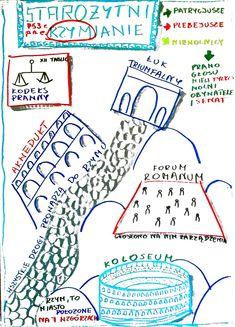 Jak opowiedzieć dziecku o Rzymianach? School Notes, Hand Lettering, Crafts For Kids, Study, Journal, Education, Learning, Geography, Amigurumi