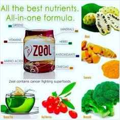 Zeal for Life contains 39 whole food superfoods and key nutrients. The primary…