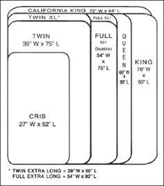 LIBERTY POST: Bed Mattress Size Chart