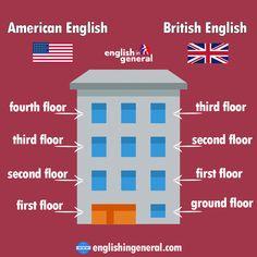 English Tips, English Idioms, English Study, English Words, English Vocabulary, English Grammar, Learn English, British English, American English