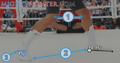 Proper boxing stance examined