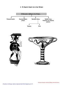 Ancient Greece, Greek Mythology, Memes, Movie Posters, Art, Art Background, Meme, Film Poster, Kunst