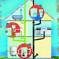 Three gray-water retrofits that can shrink your lawn-watering bill—forever.   Illustration: Ellen Weinstein   thisoldhouse.com