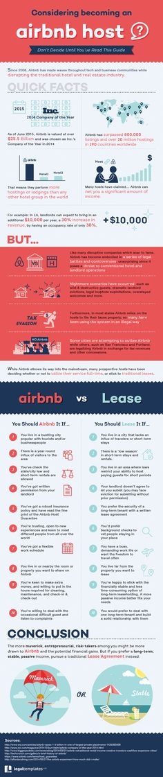 Your Air BnB rental unit is a business and needs it\u0027s own business