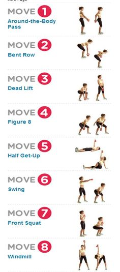 Total Body Toning With Kettlebells Drop the dumbbells and burn calories and fat with kettlebells