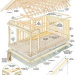 Cozy Cabin Plans from Mother Earth News