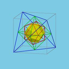 dodecahedron inside an icosahedron inside an octahedron inside a tetrahedron inside a cube