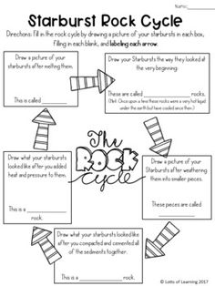 Rock Cycle Lesson with Starbursts by Lotts of Learning Science Curriculum, Science Classroom, Science Education, Teaching Science, Physical Science, Science Worksheets, Rock Science, Earth Science Lessons, Earth And Space Science