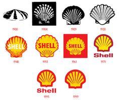 Best Ad: Evolution of Logos Shell