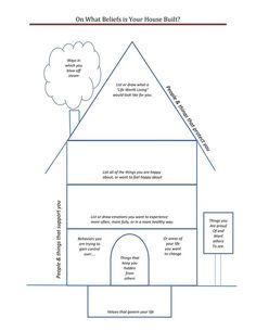 DBT House-I made a more user friendly version for all who may be interested. One… DBT House-I made a more user friendly version for all who may be interested. One has instructions, and the other is blank. Group Therapy Activities, Therapy Worksheets, Counseling Activities, School Counseling, Social Work Activities, Counseling Worksheets, Social Work Worksheets, Group Counseling, Coaching