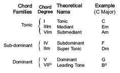 En Clase  Técnica vocal y Armonía :)) ♪♫♪ www.alejandra-toledano.com