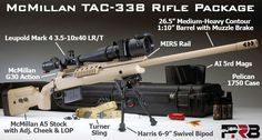 McMillan TAC-338 Rifle Package