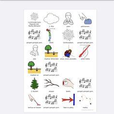Talvilaulujen taikaa — KONKREETTISTA VARHAISKASVATUSTA Bullet Journal, Map, Location Map, Maps