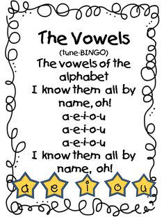 Vowel Poems for Short Vowels - First Grade Wow: Wonderful Word Work Kindergarten Poems, Preschool Songs, Kindergarten Classroom, Kids Songs, Math Songs, Classroom Ideas, Preschool Ideas, Teaching Ideas, Reading Skills