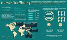 Global Human Trafficking Spotlight.