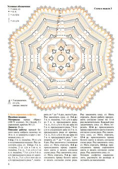 "Photo from album ""Валя Валентина on Yandex. Free Crochet Doily Patterns, Crochet Doily Diagram, Crochet Circles, Filet Crochet, Crochet Motif, Crochet Shawl, Crochet Square Blanket, Crochet Round, Crochet Squares"