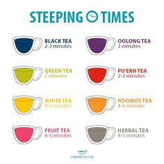 New to loose leaf tea Steep times are very important to the final outcome of your tea You can still have a fullflavored tea and avoid a bitter taste in black oolong green. Best Green Tea, Best Tea, Loose Green Tea, Best Loose Leaf Tea, Organic Loose Leaf Tea, Oolong Tea, Iced Tea, Davids Tea, Pu Erh Tea