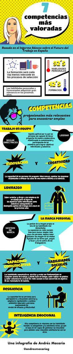 7 competencias mas valoradas RRHH Infografia Andres Macario