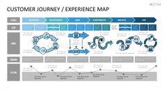 Customer-Journey-Experience-Map_D2744_040_16x9_EN_xl.png (727×409)