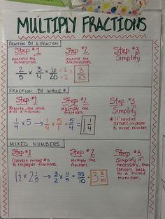 Math Geek: Grade Math Anchor Charts………… haha I might need this … – Cool Math Games – Cool Math – Hooda Math Games Math Charts, Math Anchor Charts, Math Strategies, Math Resources, Math Fractions, Dividing Fractions, Equivalent Fractions, Math Math, Tips