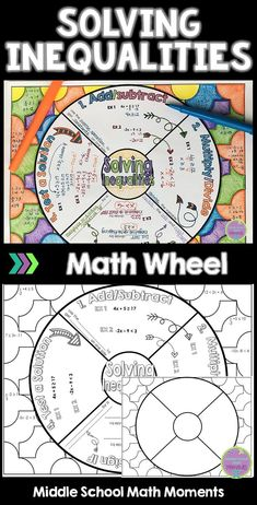 Solving Two-Step Inequalities Math Wheel - Fun Note-Taking Format Middle School Classroom, Math Classroom, Classroom Activities, Classroom Ideas, Student Learning, Teaching Math, Teaching Ideas, Math About Me, 7th Grade Math