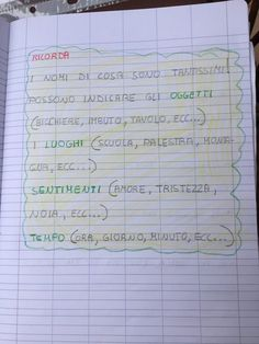 Il nome Bullet Journal, Education, 3, Blog, Frases, Geography, Names, Alphabet, Classroom