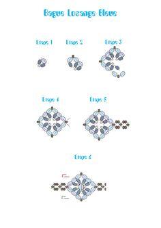 Diamond ring in blue diagram free baguelosangebleue