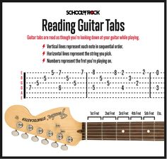 Discover how to read guitar tabs with School of Rock. Learn more about guitar tab, what it is, and how it can be used to play all your favorite songs. Guitar Tabs For Beginners, Guitar Chords Beginner, Guitar Chords And Lyrics, Guitar Chords For Songs, Learn Bass Guitar, Learn To Play Guitar, Reading Sheet Music, Basic Guitar Lessons, Guitar Notes