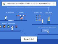 Google entiende preguntas más complejas